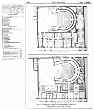 Plans for the new (third) theatre as published in the 12th December 1868 edition of <i>The Builder</i> (1MB PDF)